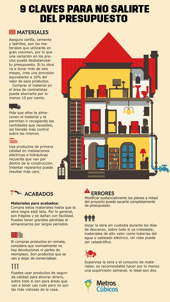 Creditos al instante home - Requisitos para construir una casa ...